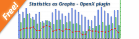 Statistics as Graphs - OpenX plugin